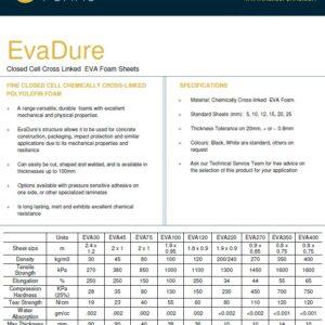 EVA Closed Cell Foam